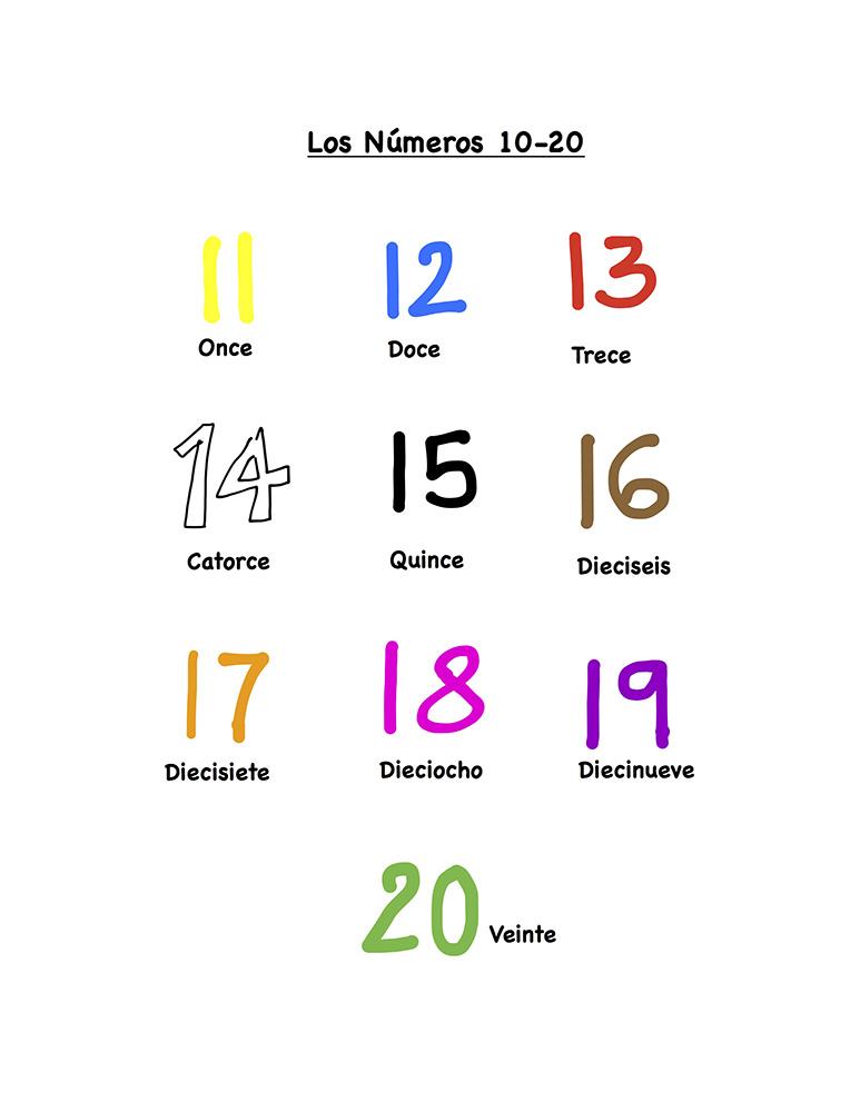 Números 10-20